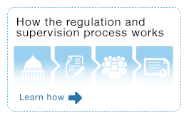 How the regulation and supervision process works