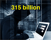 315 billion: Global cost in US dollars of cyber-attacks annually