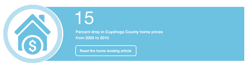 15: Percent drop in Cuyahoga County home prices from 2005 to 2010
