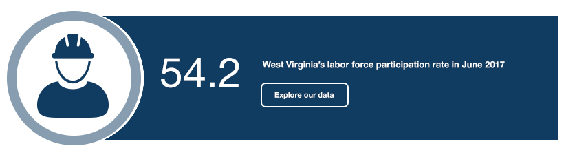 54.2: West Virginia's labor force participation rate in June 2017