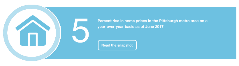 5: Percent rise in home prices in the Pittsburgh metro area on a year-over-year basis as of June 2017