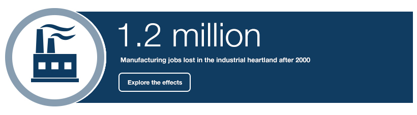 Manufacturing jobs lost in the industrial heartland after 2000