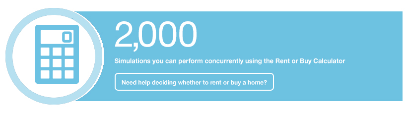 Simulations you can perform concurrently using the Rent or Buy Calculator