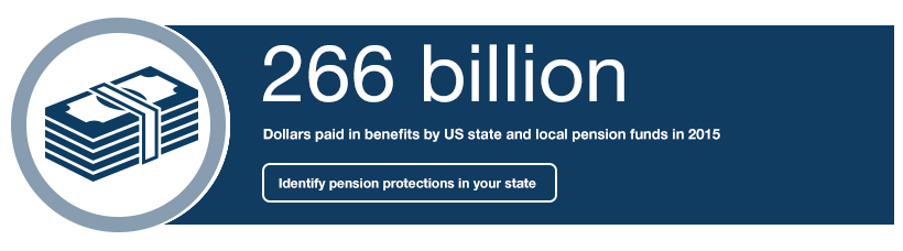 Dollars paid in benefits by US state and local pension funds in 2015