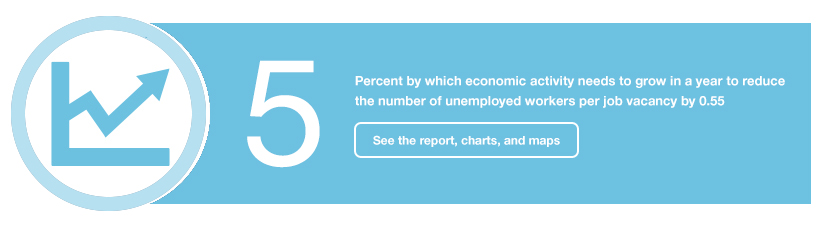 5: Percent by which economic activity needs to grow in a year to reduce the number of unemployed workers per job vacancy by 0.55. See the report, charts, and maps.