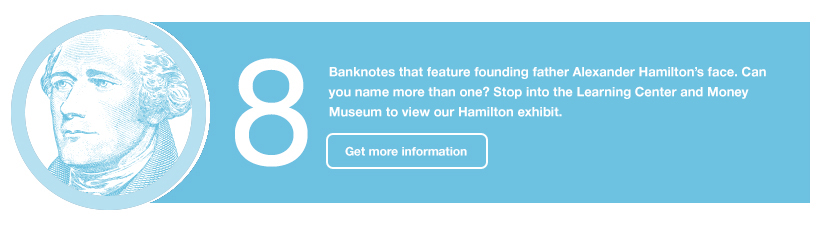 8 Banknotes that feature founding father Alexander Hamilton's face. Can you name more than one? Stop into the Learning Center and Money Museum to view our Hamilton exhibit.