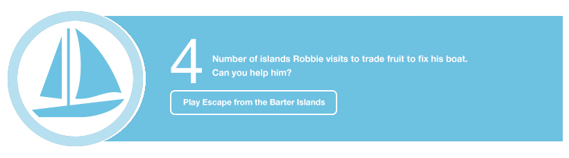 4 Islands Robbie visits to trade fruit to fix his boat. Can you help him? Play Escape from the Barter Islands