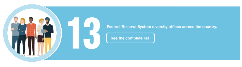13: Federal Reserve System diversity offices across the country. See the complete list