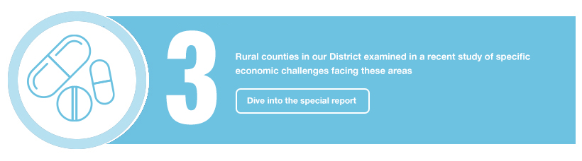 3: Rural counties in our District examined in a recent study of specific economic challenges facing these areas