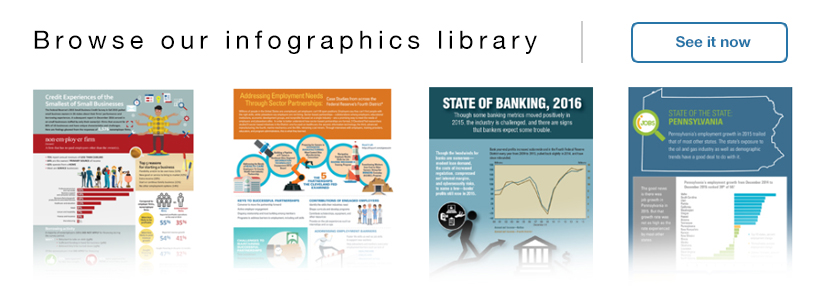 Browse our infographics library