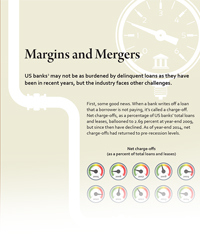 Margins and Mergers