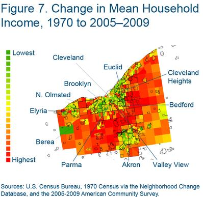 Figure 7 Change in mean household income, 1970 to 2005-2009