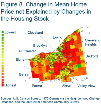 Figure 8 Change in mean home price not explained by changes in the housing stock