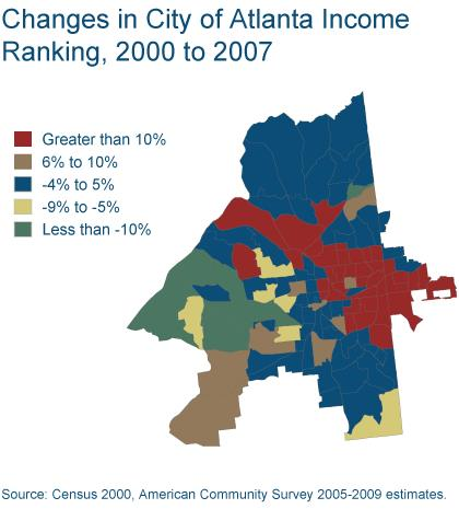 Figure 2: Changes in City of Atlanta Income Ranking, 2000 to 2007