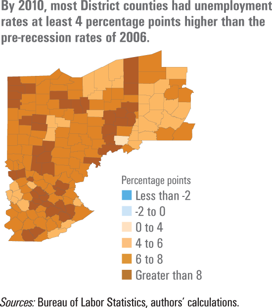 By 2010, most District counties had unemployment rates 4 percentage points higher than the pre-recession rates of 2006.