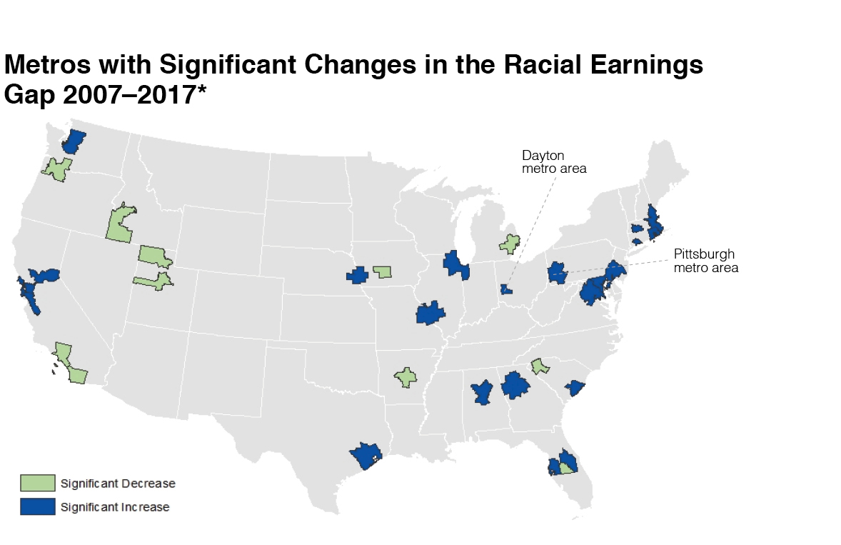 Metros with Significant Changes in the Racial Earnings Gap, 2007–2017